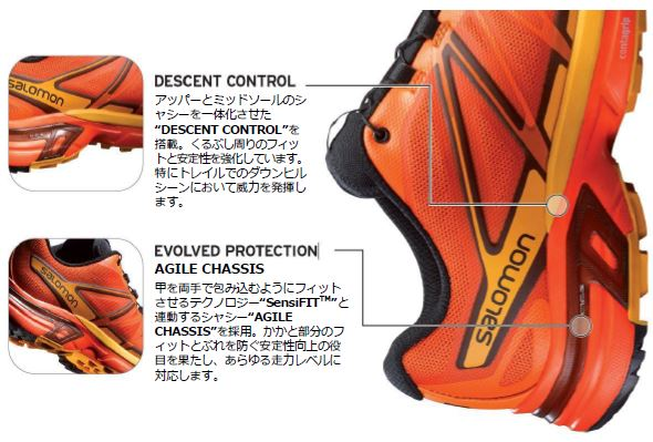 salomon wings pro2 ディテール